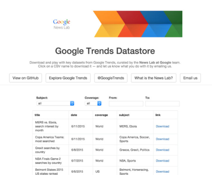 Google Algorithm Weather Report: June 2015